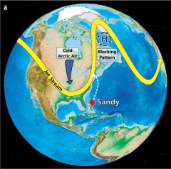 Jet Stream and Sandy